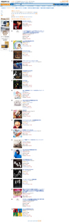 Global Weekly Chart 32th position